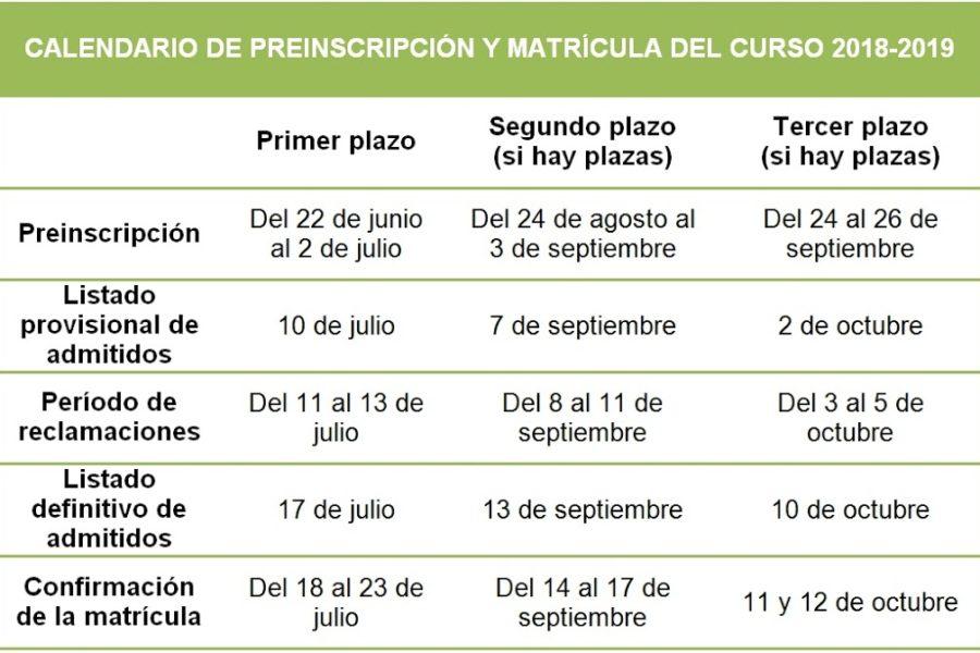 Calendario De Preinscripción Y Matrícula Del Curso 2018-2019